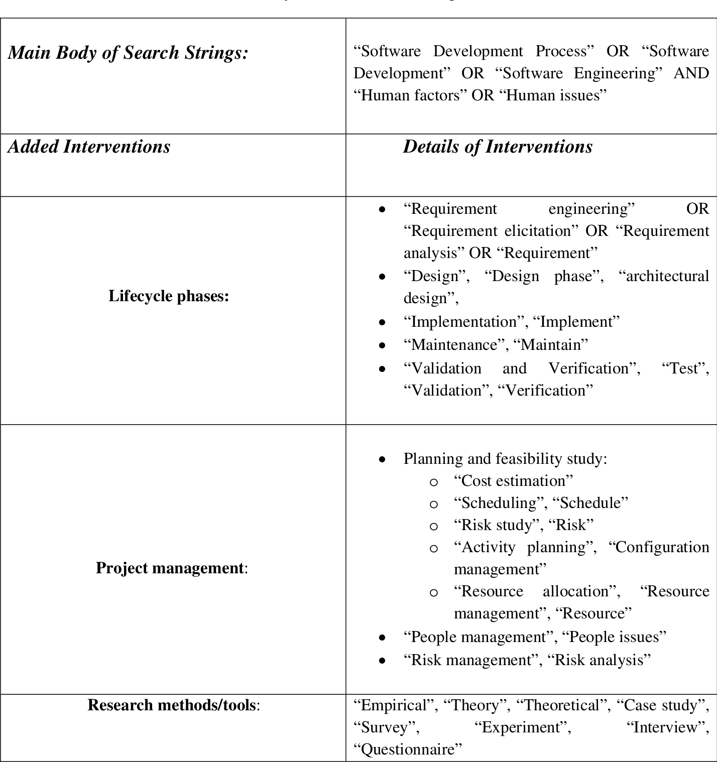 Pdf Human Factors In Software Development A Systematic Literature Review Semantic Scholar
