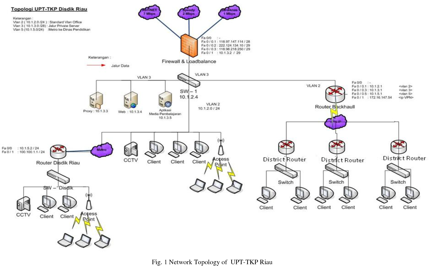 Figure 2 from Virtualization Technology for Optimizing Server ...