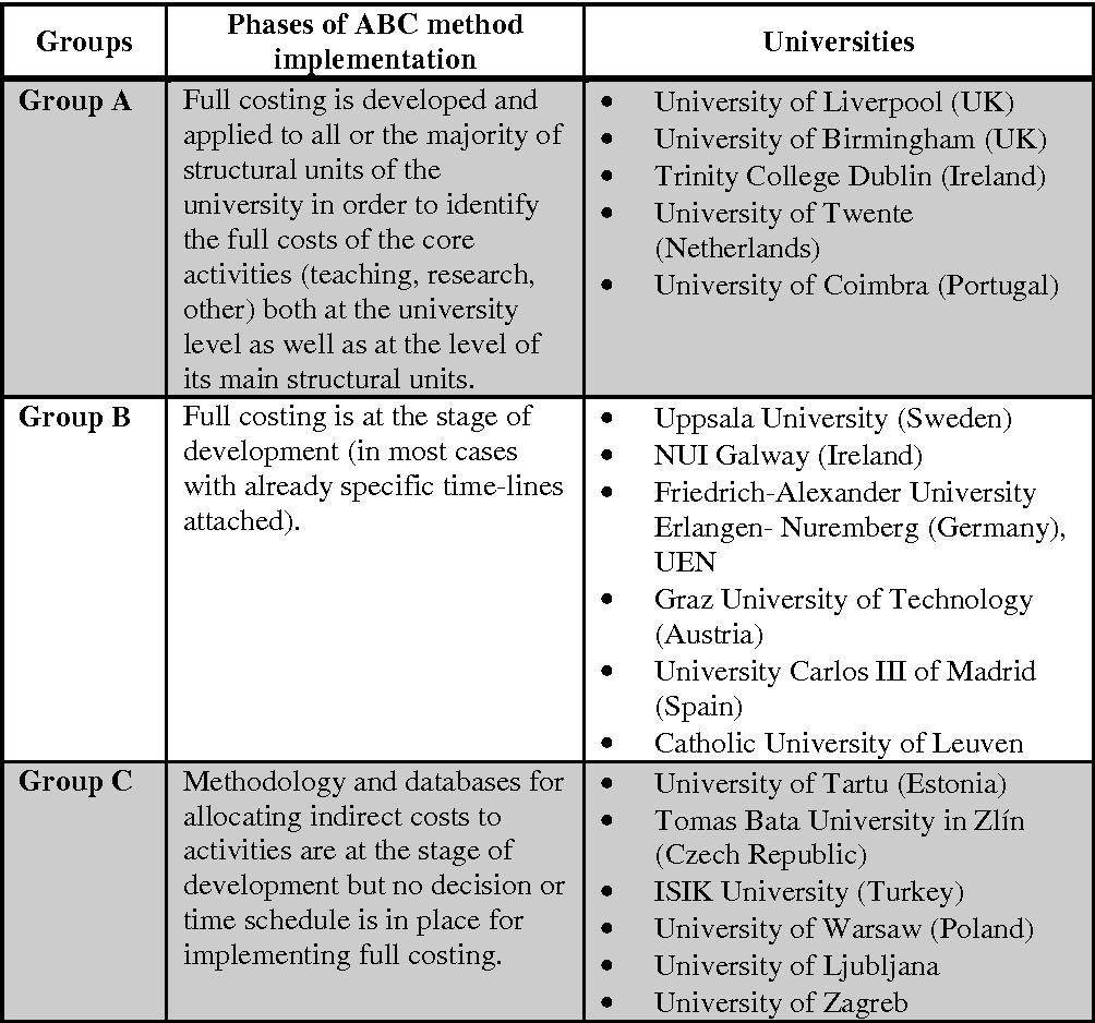 activity based costing pdf