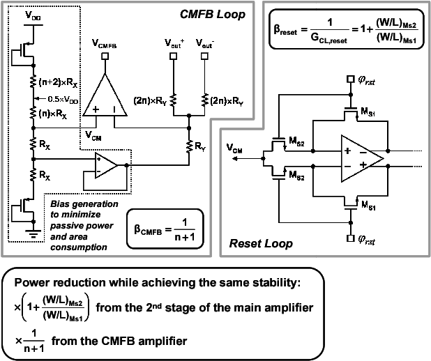 Figure 4 from A low-power high-performance accelerometer ... on