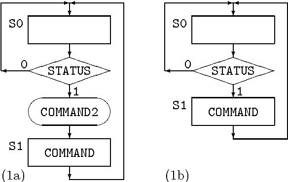 Algorithmic state machine | Semantic Scholar