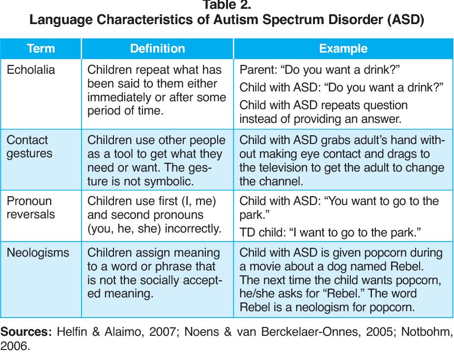 Pdf Communication In Autism Spectrum Disorder A Guide For Pediatric Nurses Semantic Scholar