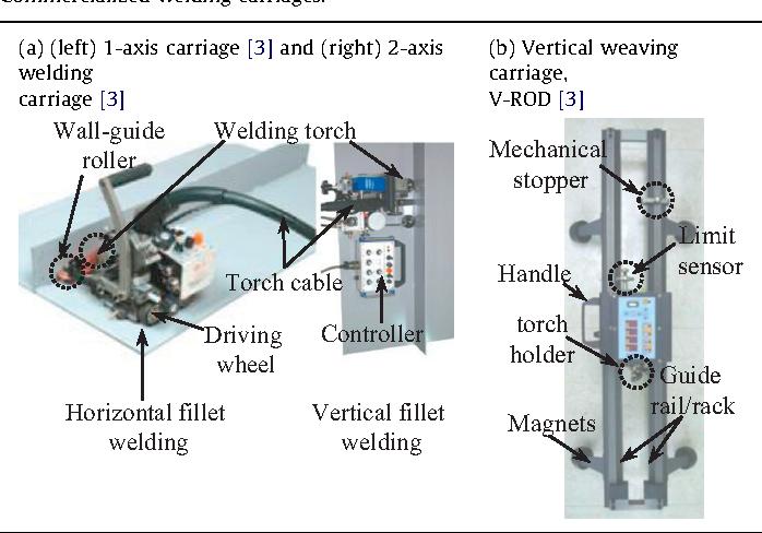 Development and application of an intelligent welding robot