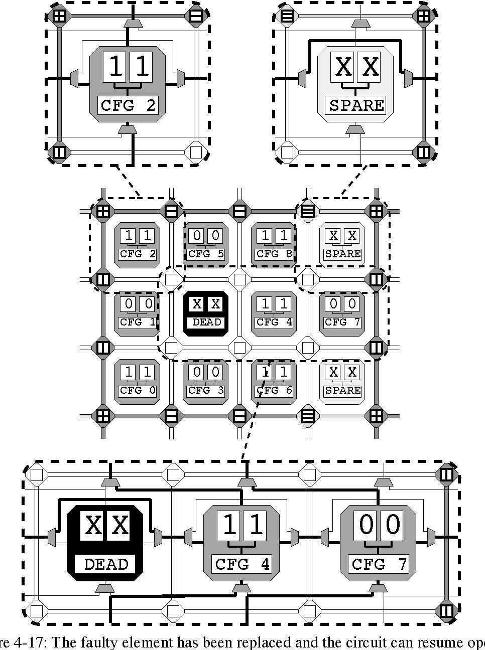 figure 4-17