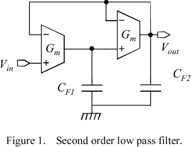 Figure 1 from A 1 5 Hz- 15 Hz single ended, fully integrated