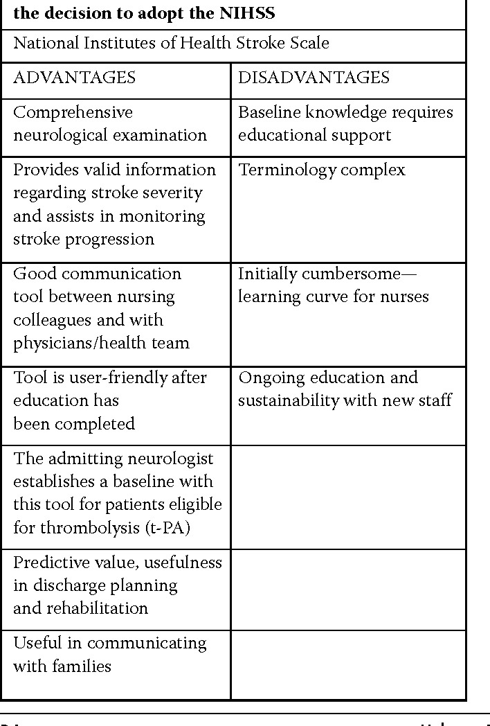 Table 1 from Neurological assessment by nurses using the