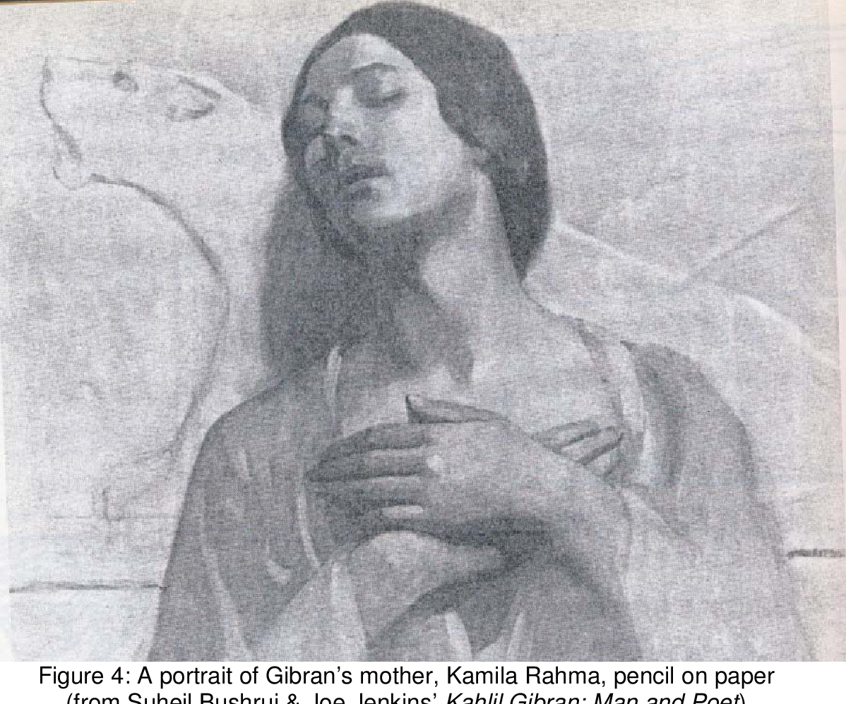 Kahlil Gibran And Other Arab American Prophets Semantic Scholar