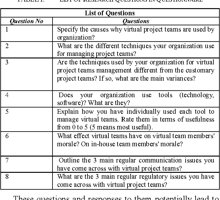 Table I From Software Project Management In Virtual Teams Semantic Scholar
