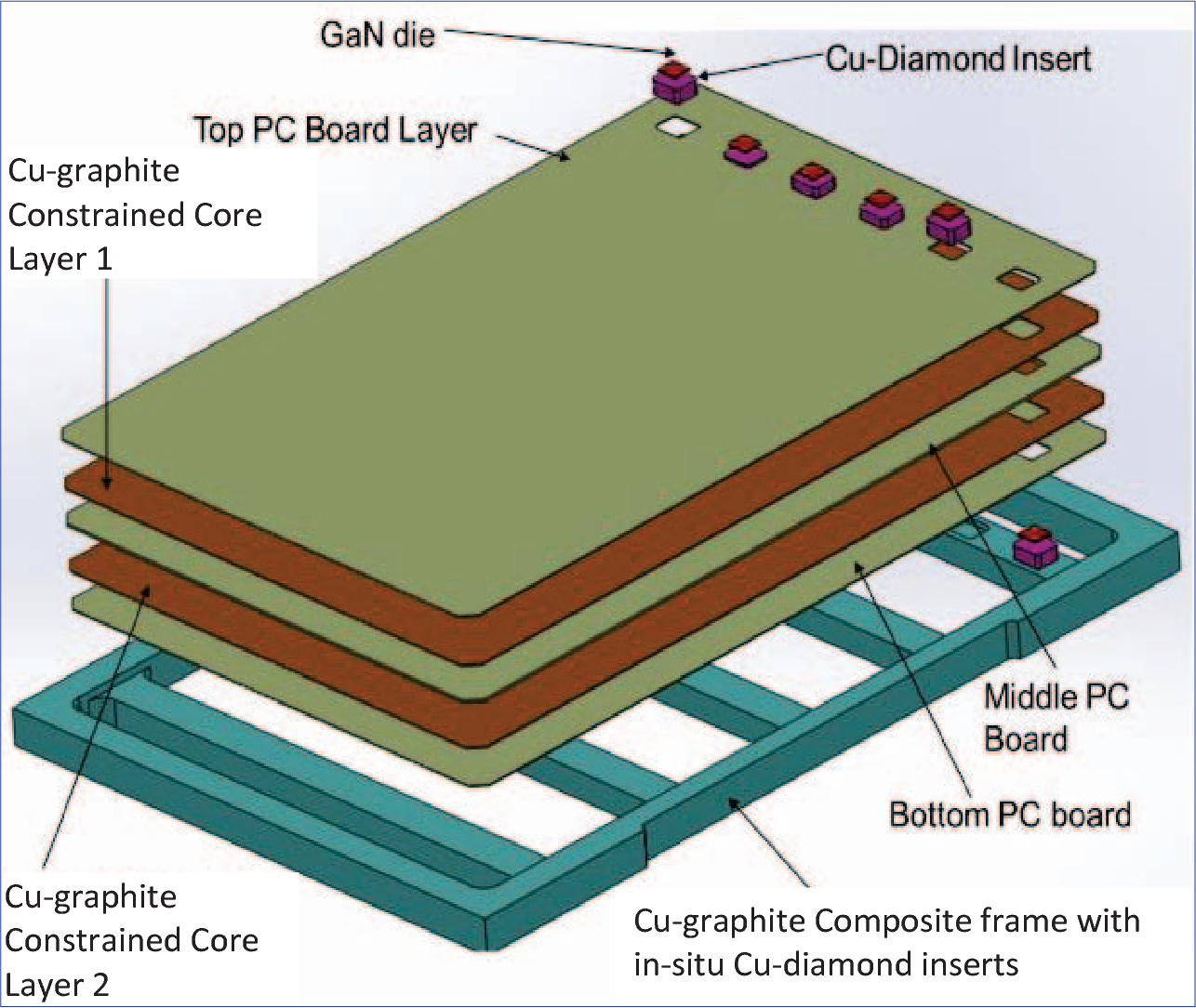 Figure 2 from Application of conduction-cooled PCBs and