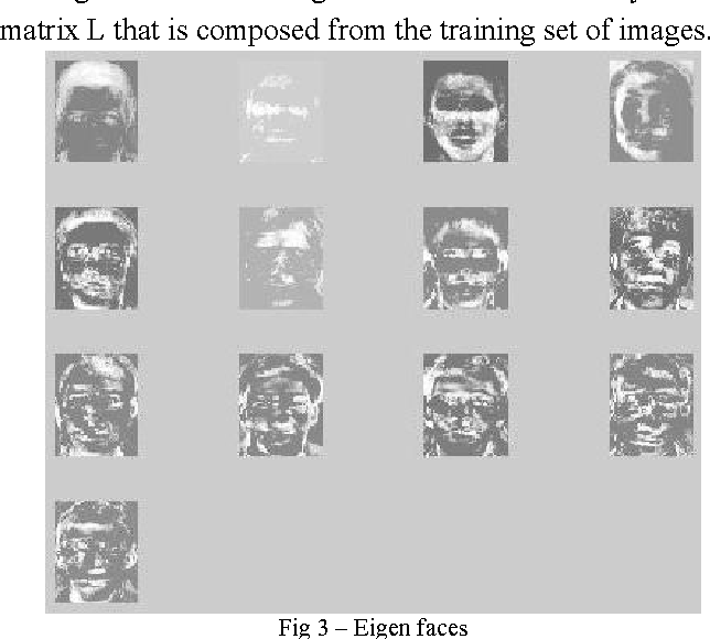 PDF] Face Recognition Using Eigen Faces and Artificial