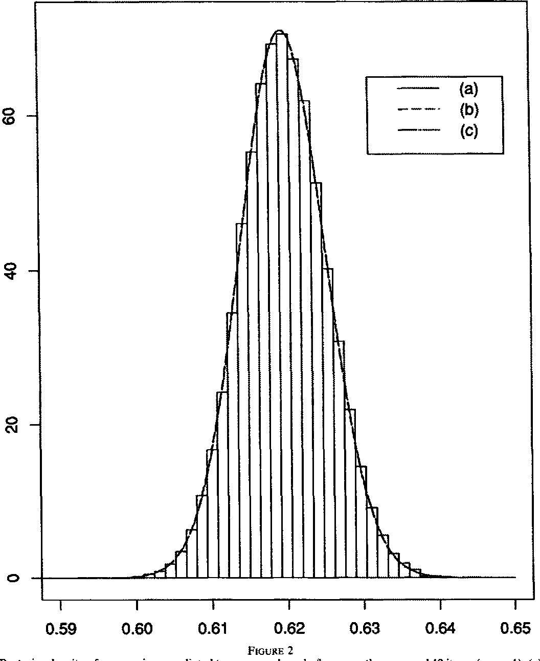 Statistical inference for multiple choice tests - Semantic