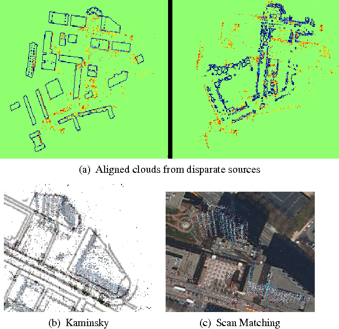 Figure 2 from Geo-registering 3D point clouds to 2D maps