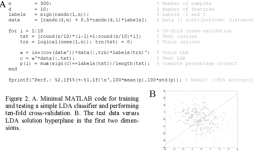 Figure 2 from MATLAB-Based Tools for BCI Research - Semantic