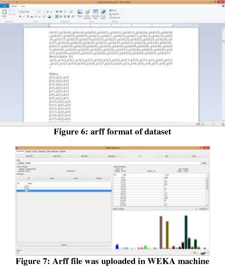 PDF] CONVERSION LOG DATASET INTO UNDERSTANDABLE FORMAT FOR