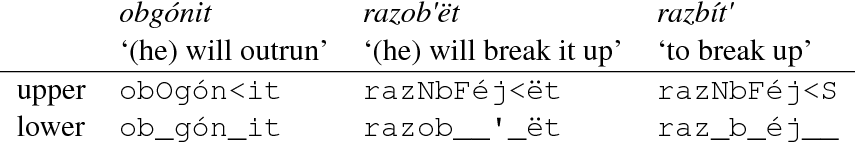 table 2.29