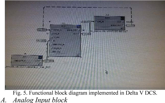 [DIAGRAM_1JK]  Figure 5 from PID Tuning and Implementation for Level Control Loop Using Delta  V DCS | Semantic Scholar | Delta V Block Diagram |  | Semantic Scholar