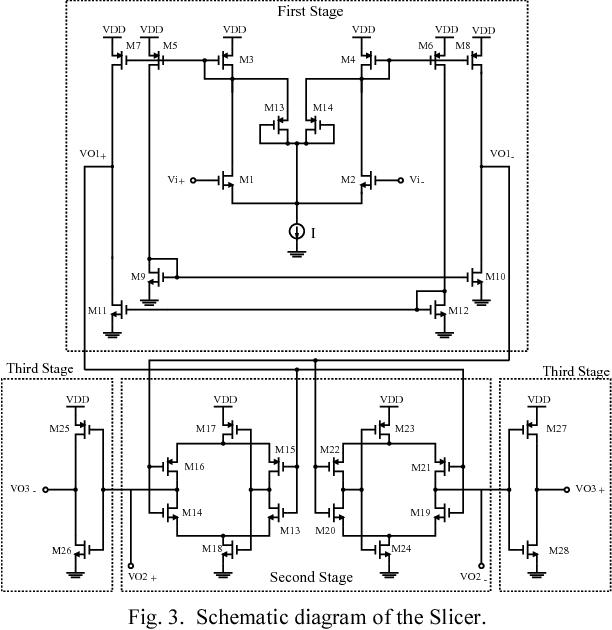 Figure 3 from A 3.7mW, 1.6V CMOS og Adaptive Equalizer ... on ar-15 auto sear diagram, sks exploded diagram, m4 parts diagram, ar lower diagram, m4 assembly diagram, ak-47 schematic diagram, m1911 diagram, bad boy buggy parts diagram, handgun schematic diagram, m1 garand schematic diagram, m4 lower receiver diagram, pistol schematic diagram, sks schematic diagram, m16 accessories, rifle schematic diagram, colt ar-15 parts diagram, ar-15 nomenclature diagram, ar-15 schematic diagram, m4 nomenclature diagram, m4 schematic diagram,
