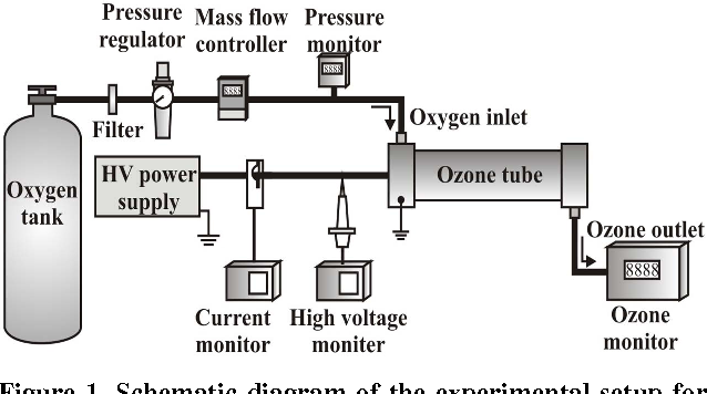 Ozone Generator Wiring Diagram