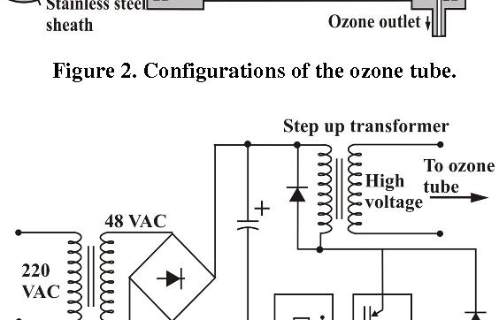 Thesis ozone-generator poetry essay editing sites