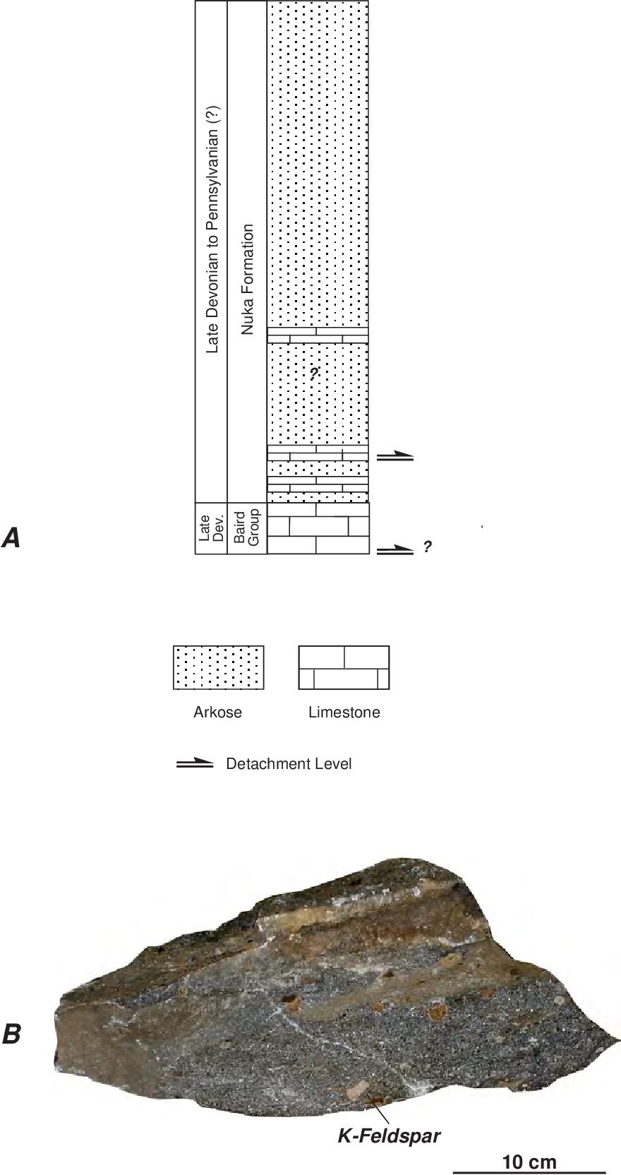 figure 5.28