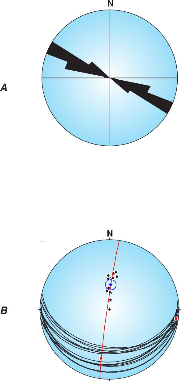 figure 6.88