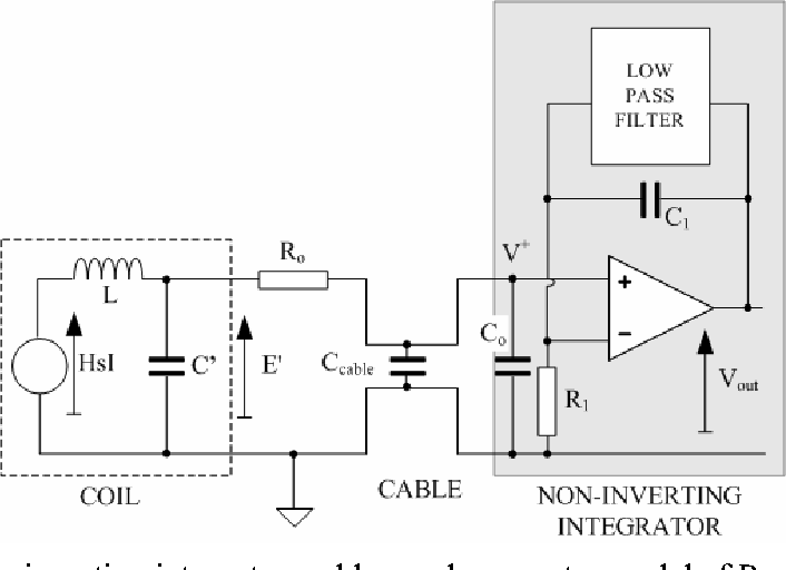 Figure 2 from Optimising high frequency integrator operation