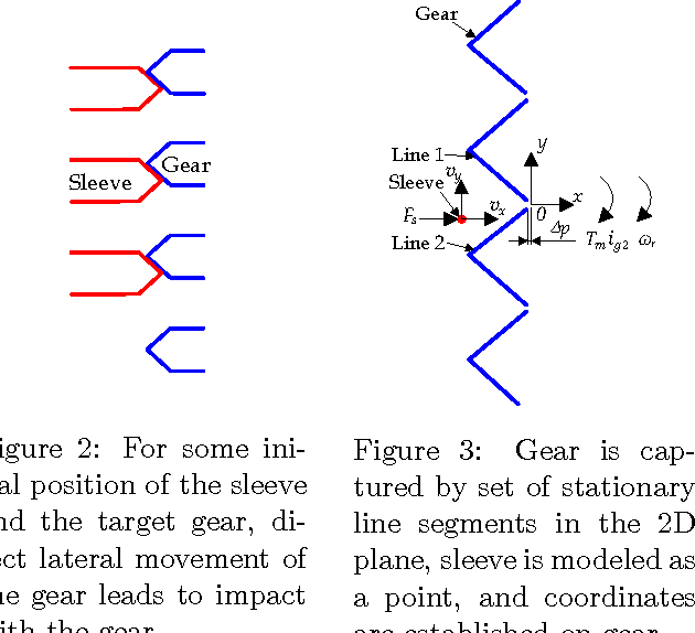 Figure 3 from Synthesis and verification of motor