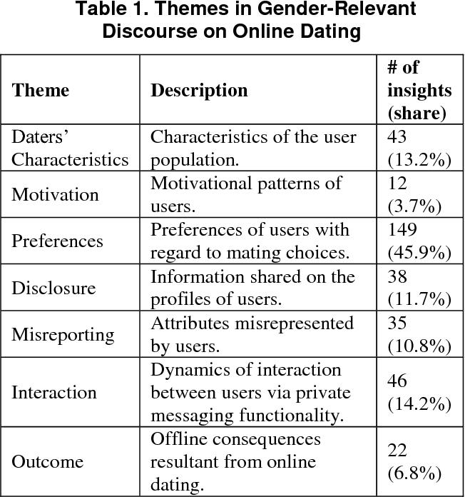 equine dating websites