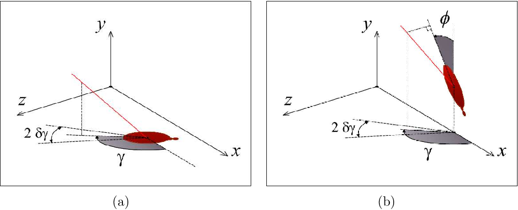 Pdf Determining The Area Of Convergence In Bloodstain Pattern