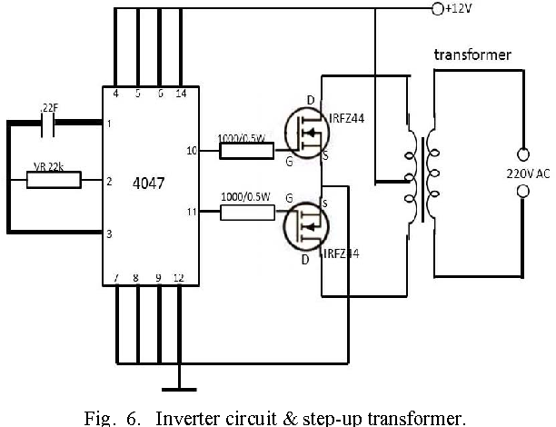 Figure 6 from Electrical power generation through speed