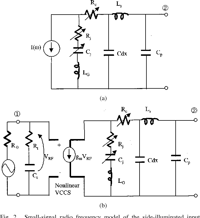 Figure 2 from Analysis of high speed p-i-n photodiode S