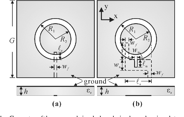 Figure 1 from Design of Circularly Polarized Annular-Ring