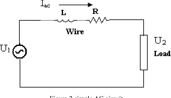 Low voltage DC distribution system compared with 230 V AC ... on
