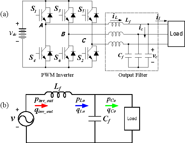 Figure 2 from Inverter Output Voltage Control of Three-Phase