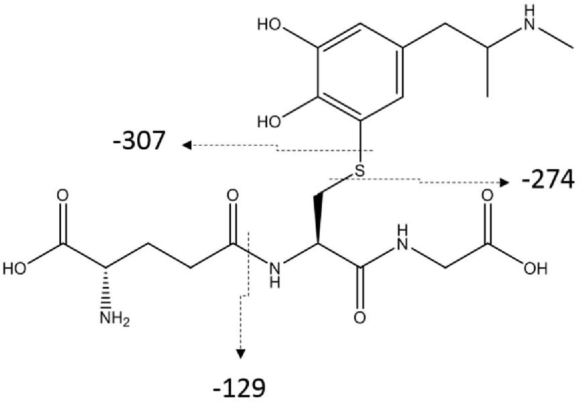 figure A-2