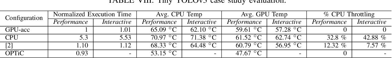 OPTiC: Optimizing Collaborative CPU–GPU Computing on Mobile