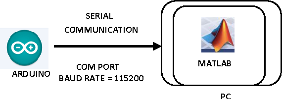 Figure 3 from Human Activities – Their Classification