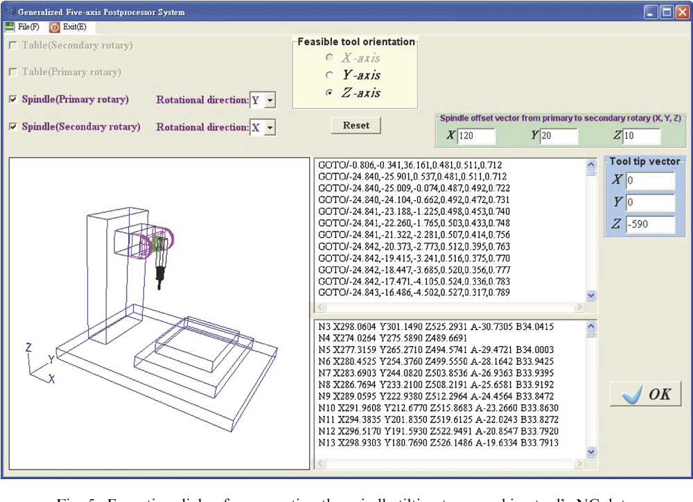 Design of a generic five-axis postprocessor based on