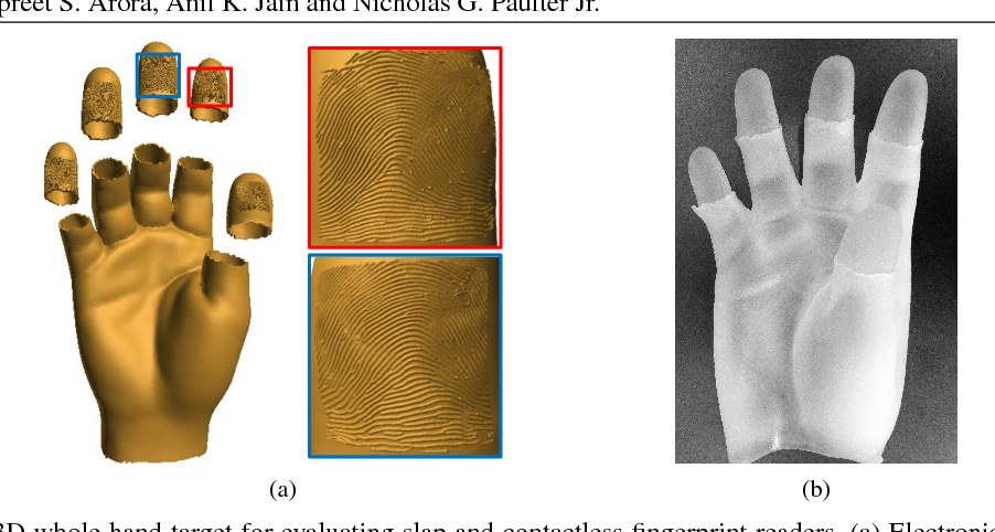Figure 1 From 3d Whole Hand Targets Evaluating Slap And Contactless Fingerprint Readers Semantic Scholar 320 x 400 png 88 кб. contactless fingerprint readers
