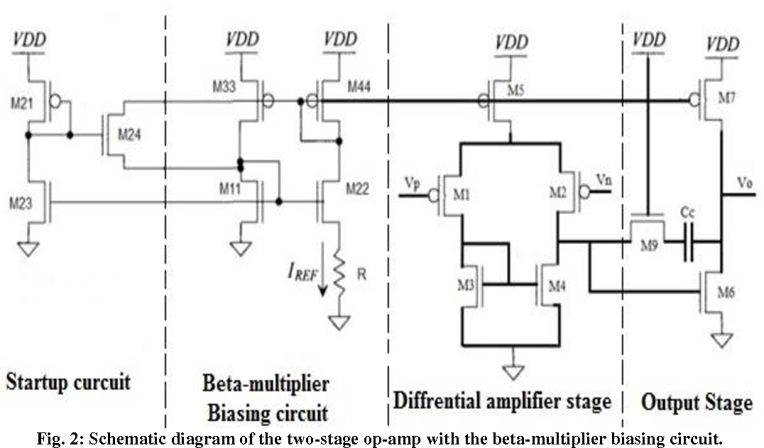 Figure 2 from Low-Power Low-Noise CTIA Readout Integrated