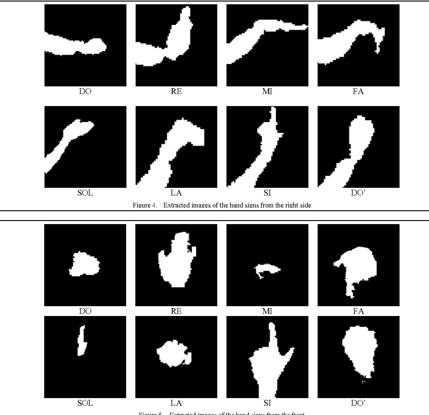 Figure 4 from Musical gesture recognition for interactive