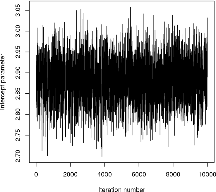 PDF] conting: an R package for Bayesian analysis of complete