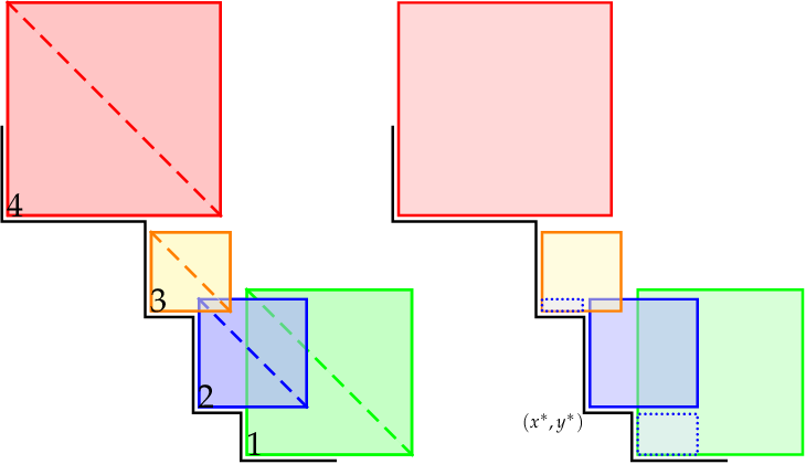 figure A.11