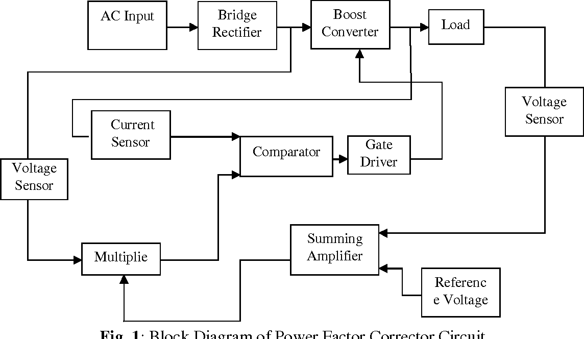 Figure 1 From Simulation And Analysis Of Power Factor