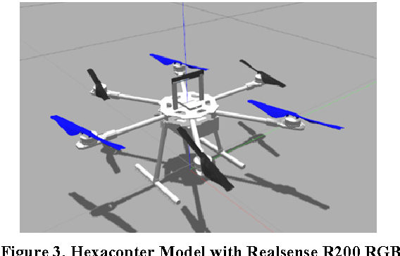 Figure 3 from 3D Mapping Hexacopter Simulation using Gazebo