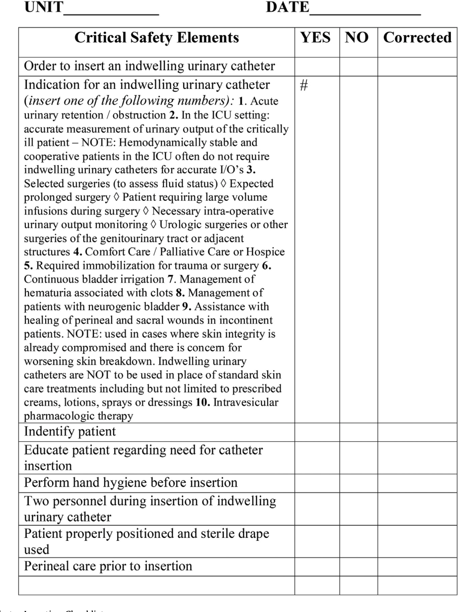 Figure 3 From An Intervention To Improve The Catheter