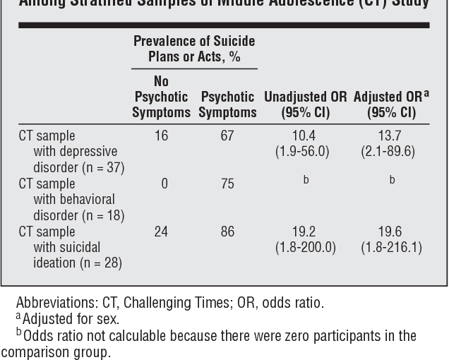 psychotic depression case studies