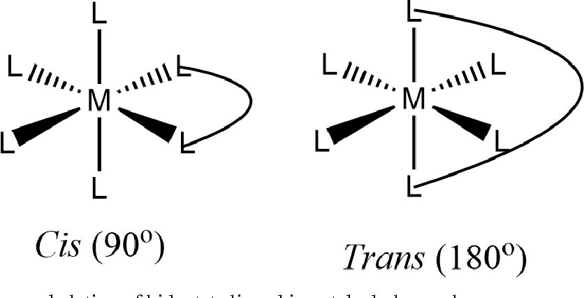 Figure 3 From 3 1 In Pursuit Of A Trans Chelating Diphosphine Ligand Semantic Scholar