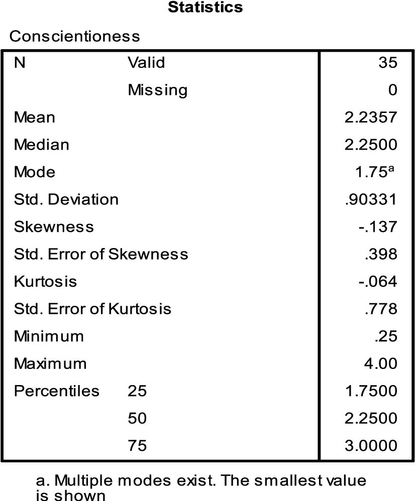 table 8.2
