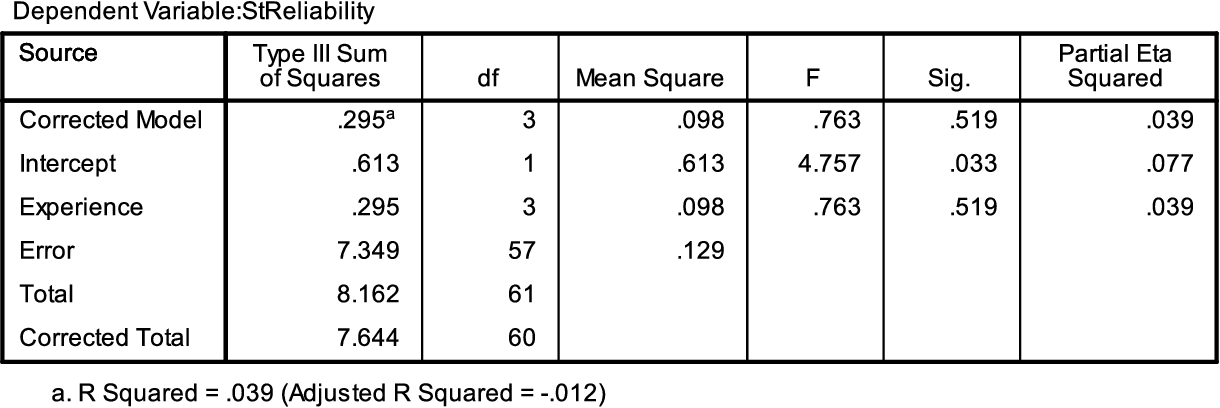 table 8.12